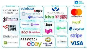 libra crypto aziende consorzio facebook