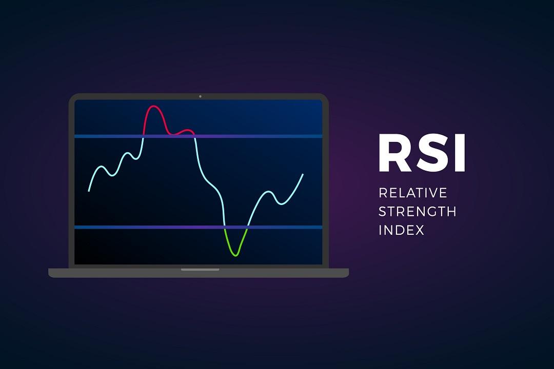 indicatore rsi nel trading di criptovalute