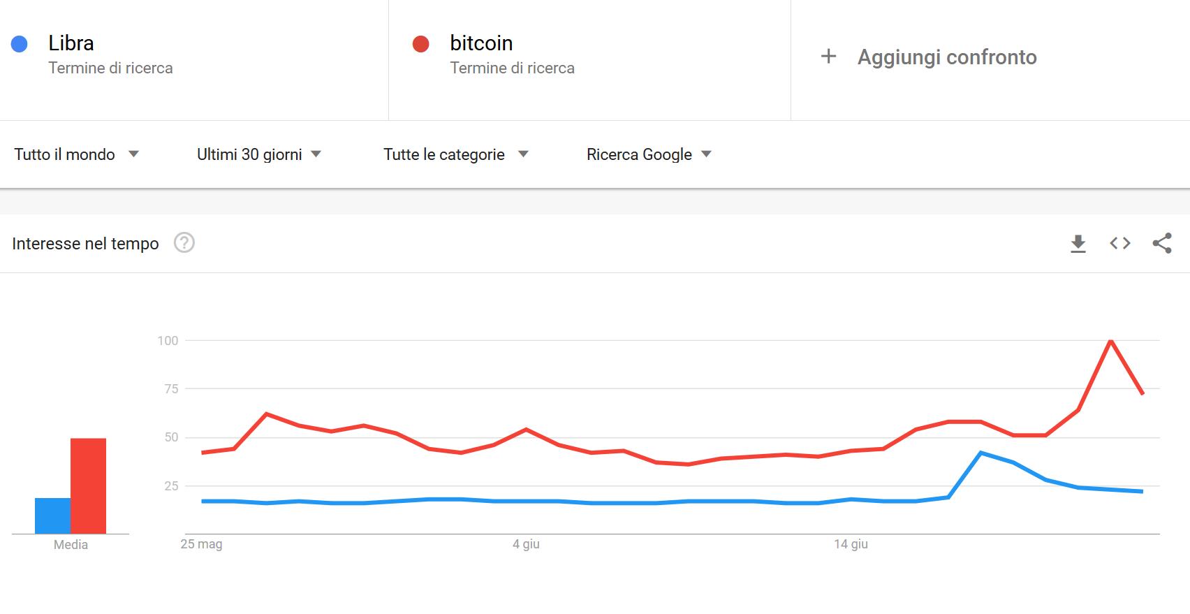 Il Trader: Bitcoin e Criptovalute – metromaredellostretto.it