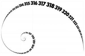 livelli di fibonacci ventagli archi sequenza
