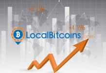 localbitcoins volumes russia south america