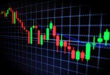 trading indicatore adx