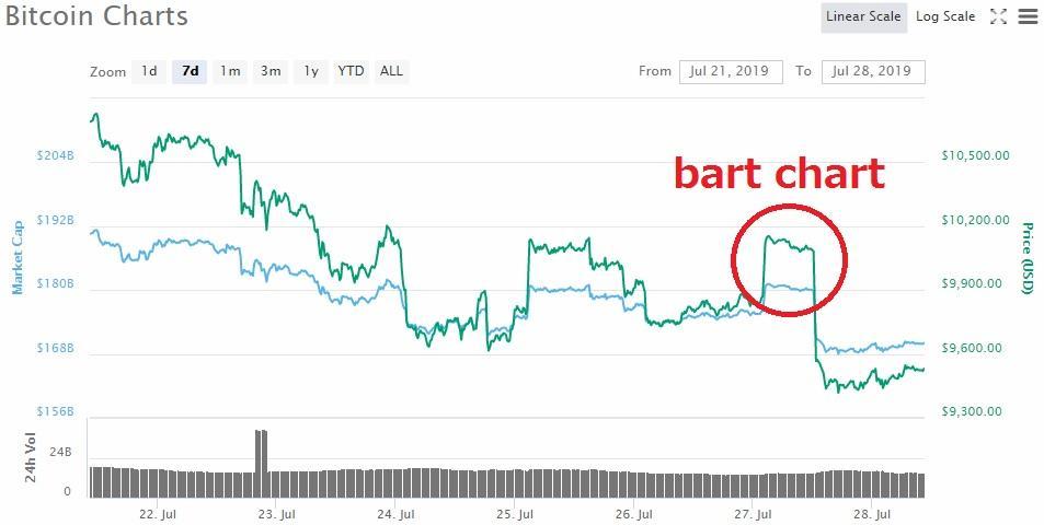 nicholas merten prezzo bitcoin
