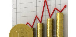 salto prezzo bitcoin