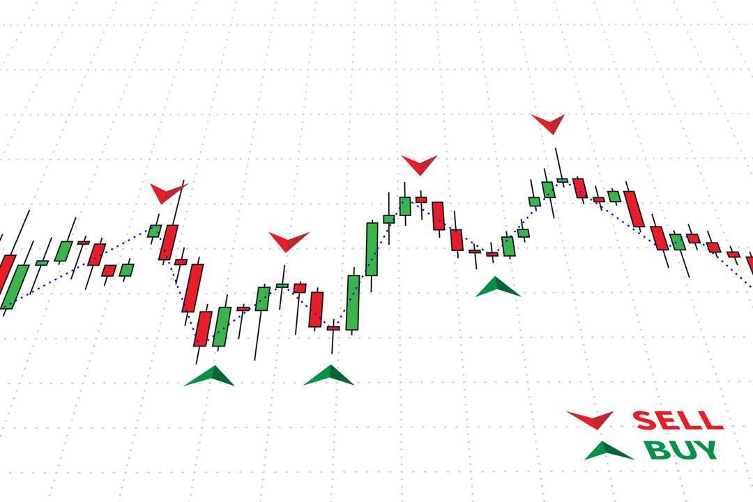 segnali di trading btc