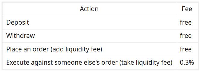 fee 2
