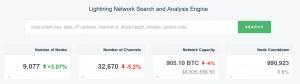 Lightning Network blockstream