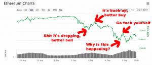 Ethereum trading criptovalute bitcoin