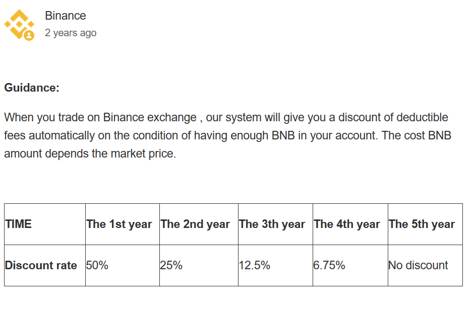binance fee