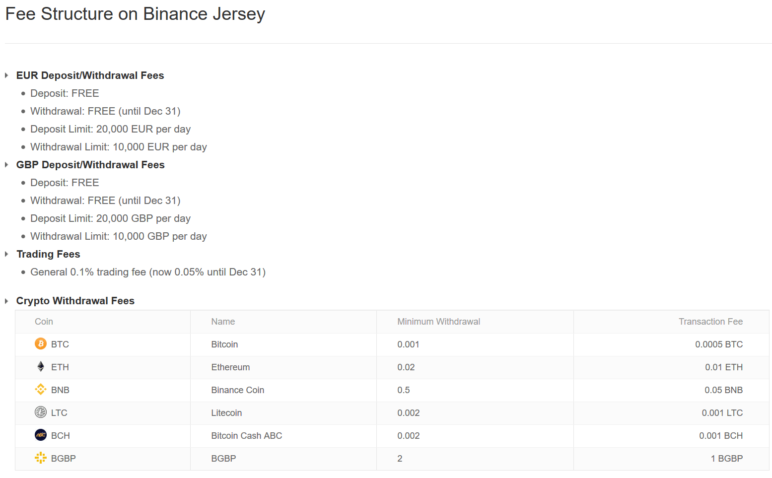 binance jersey fee