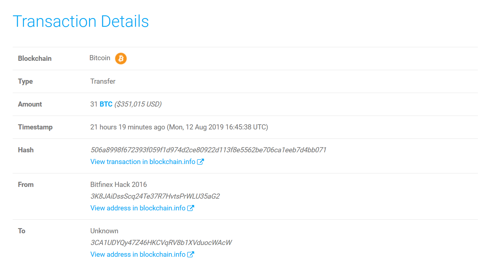 bitfinex bitcoin hack