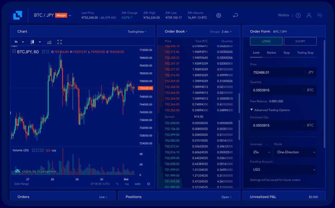 acquista vendi e margin trade bitcoin