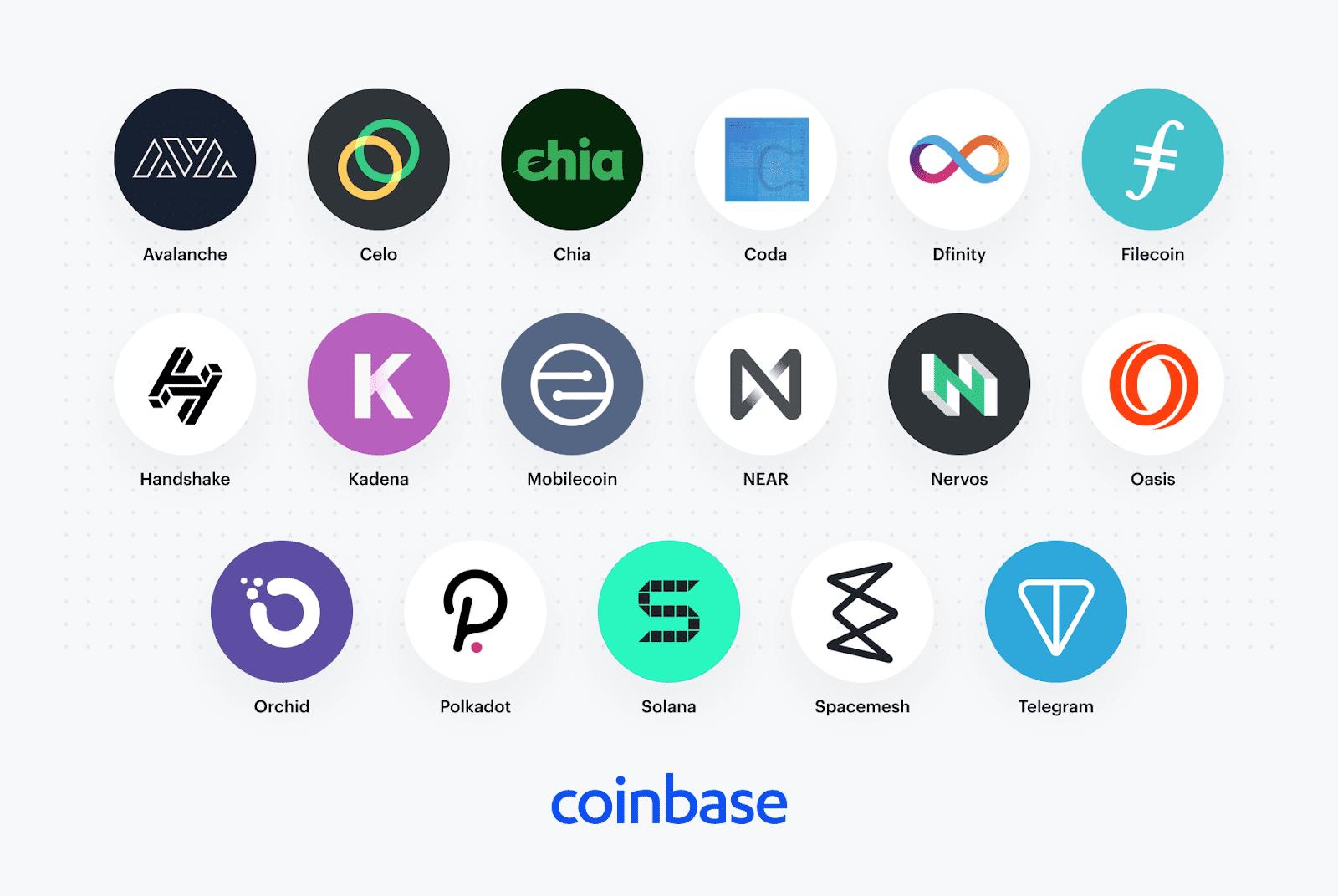 Coinbase valuta il listing del token Gram di Telegram