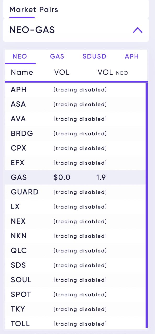Aphelion trading