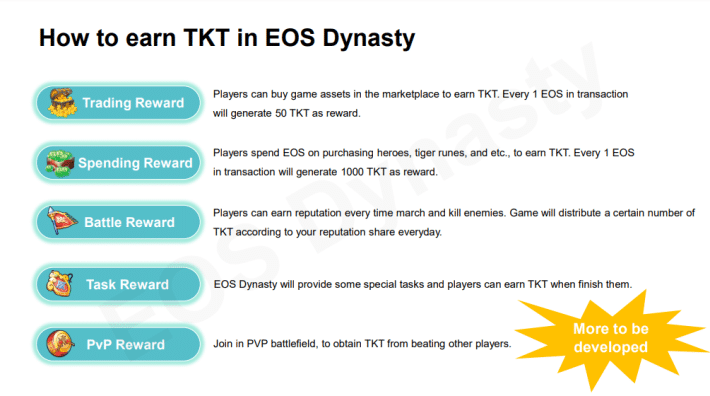 eos dinasty token tkt blockchain