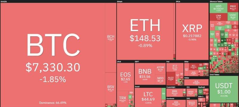 Bitcoin ($): una pericolosa inversione ribassista - giuseppeverdimaddaloni.it