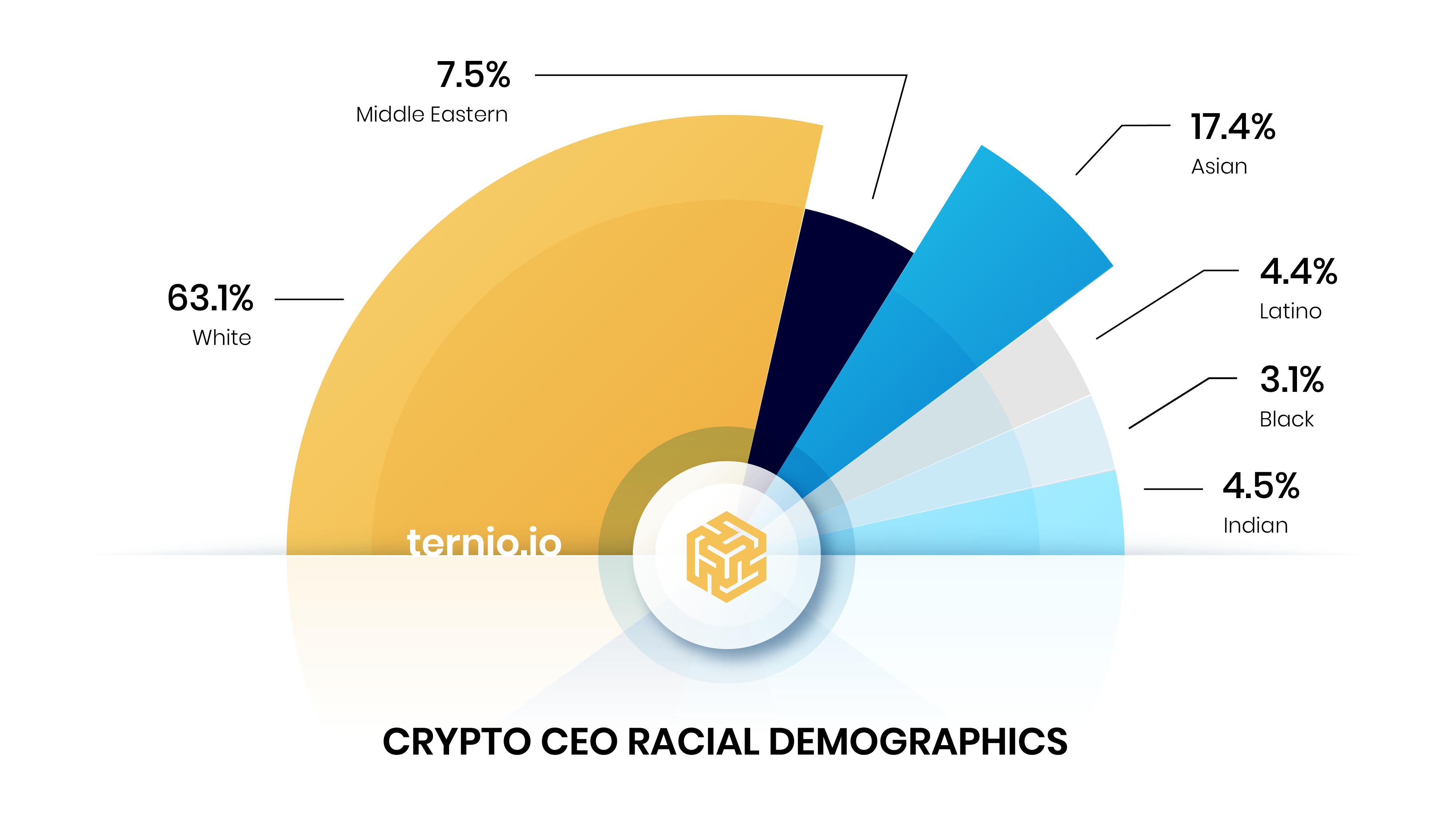 report-investimenti-crypto