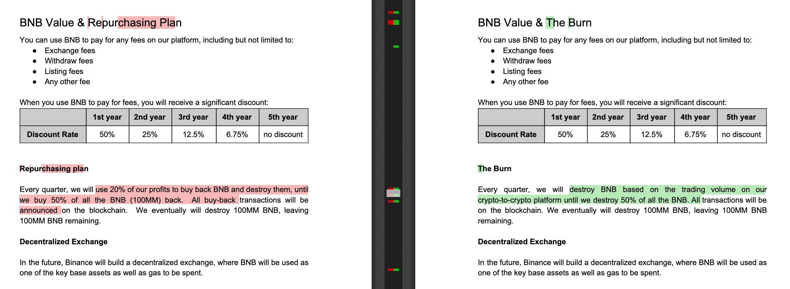 BNB whitepaper