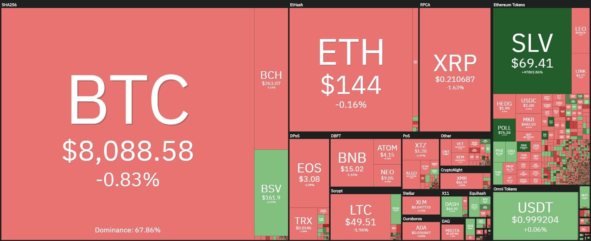 bitcoin satoshi vision price