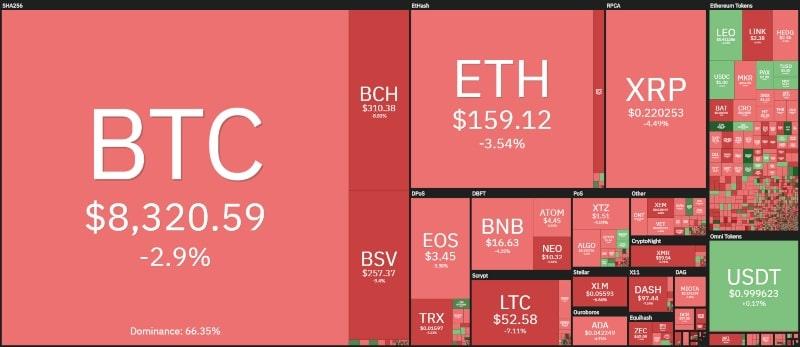 coin360 20200124