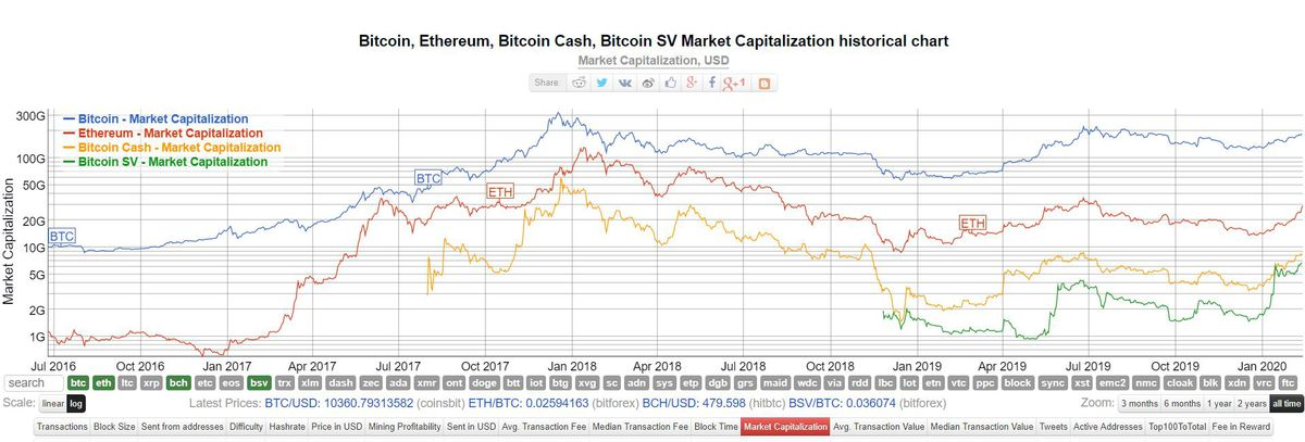 Diar Report: sempre più scambi di bitcoin nei mercati OTC - The Cryptonomist