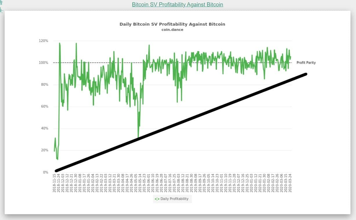 bitcoin-sv-hashrate