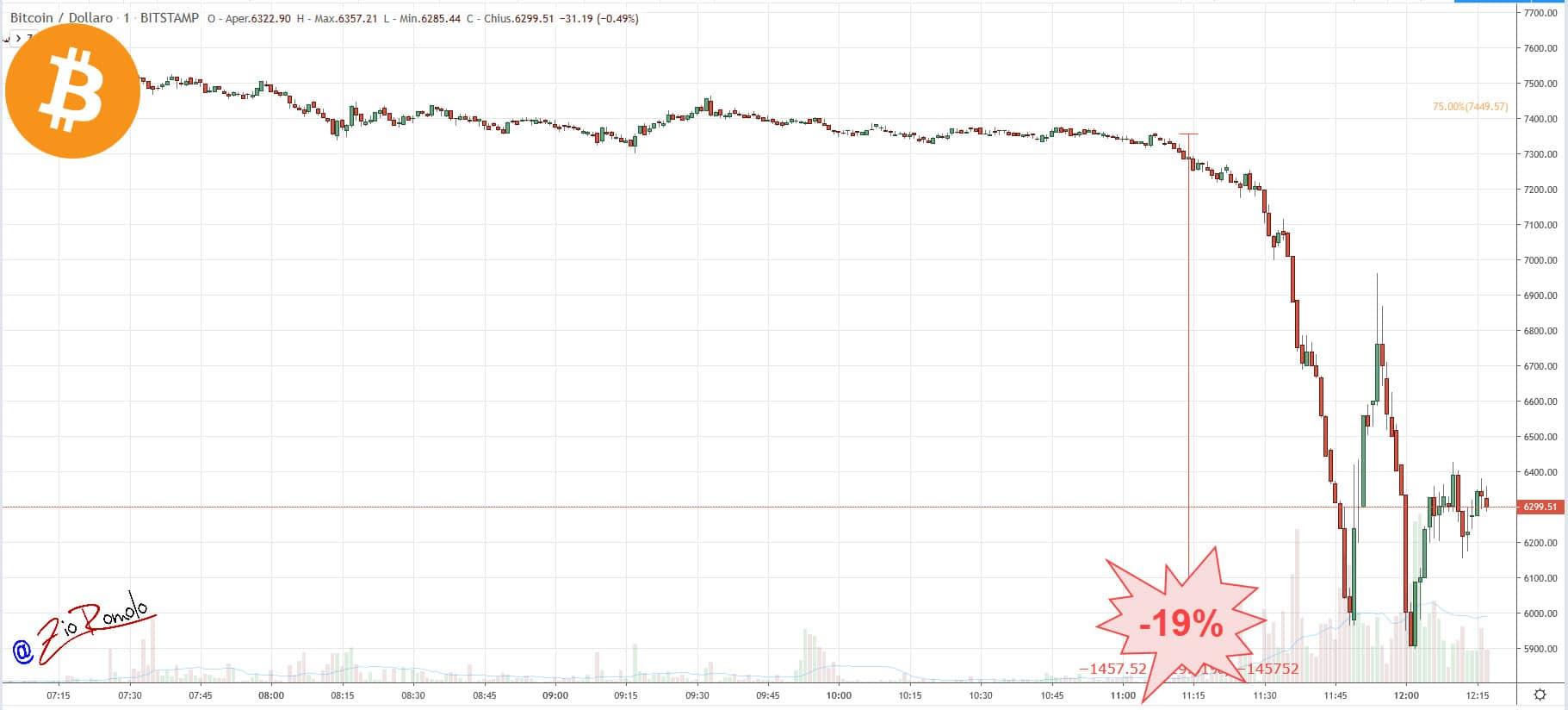 corsi trading online a pagamento bitcointalk del mercato idex