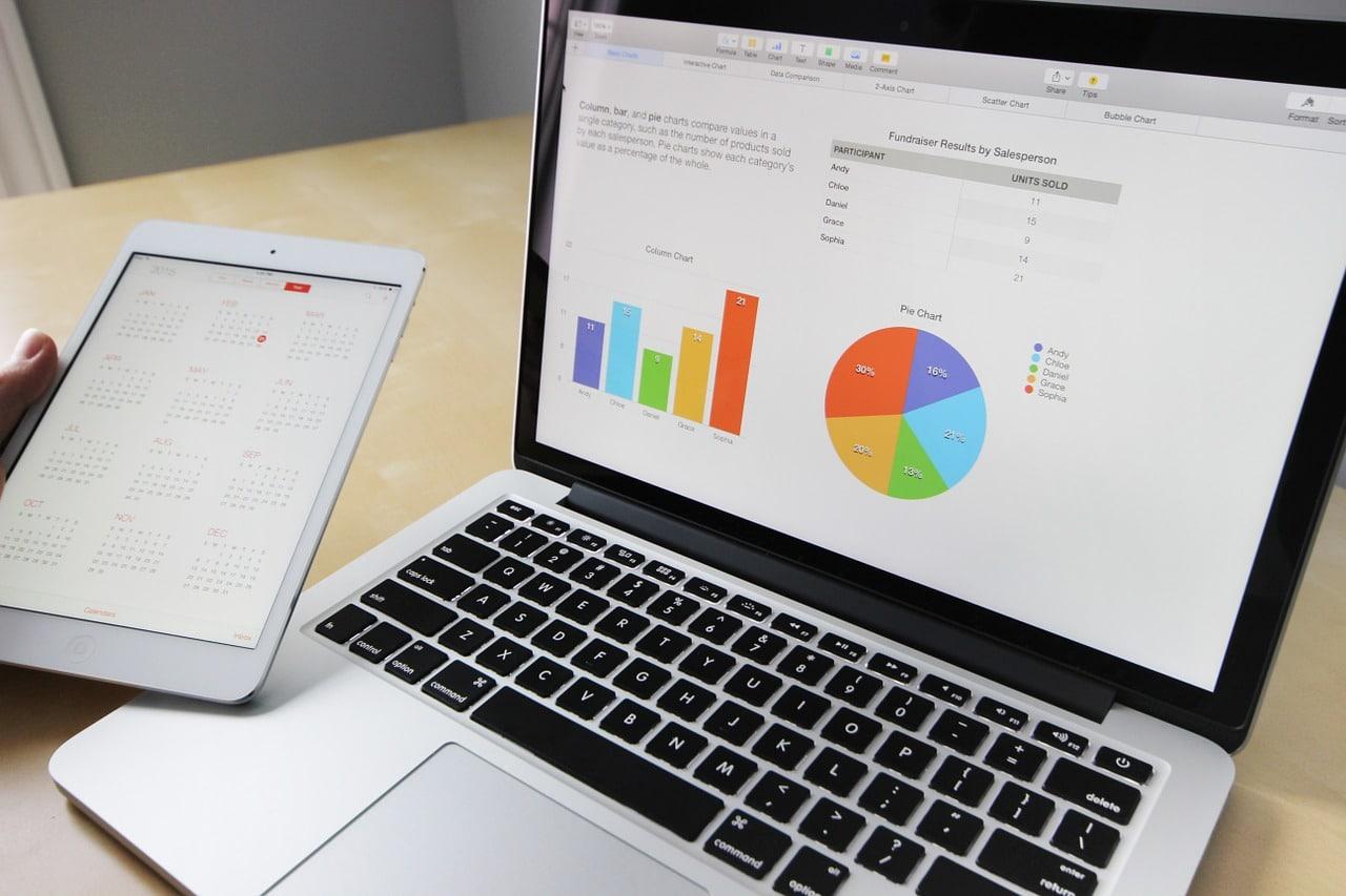 Maker DAO: le ultime statistiche di DAI