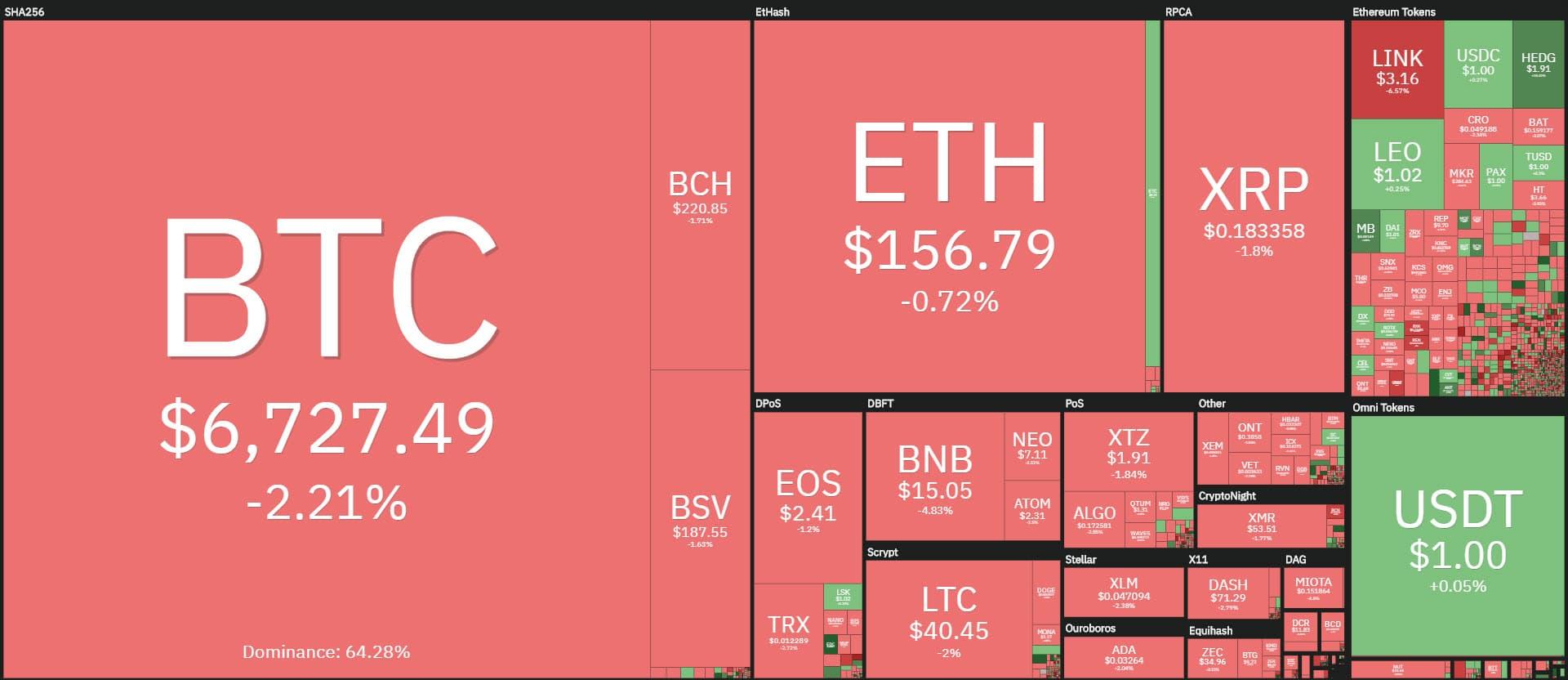 trading crypto news