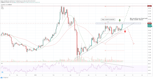 best tradingview plugins for cryptocurrency