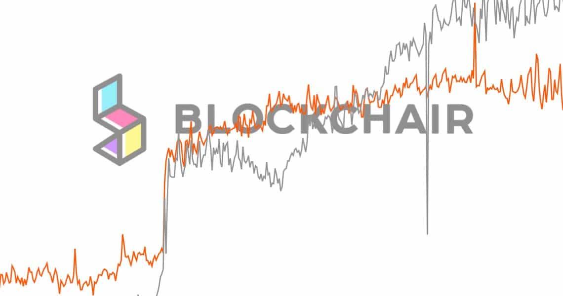 Blockchair ora in italiano grazie a The Cryptonomist e Melis