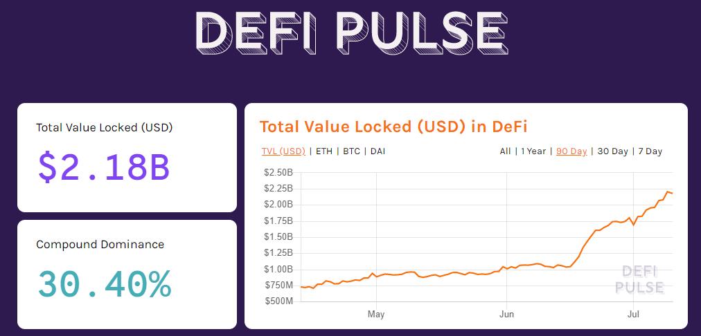 DeFiPulse 20200710