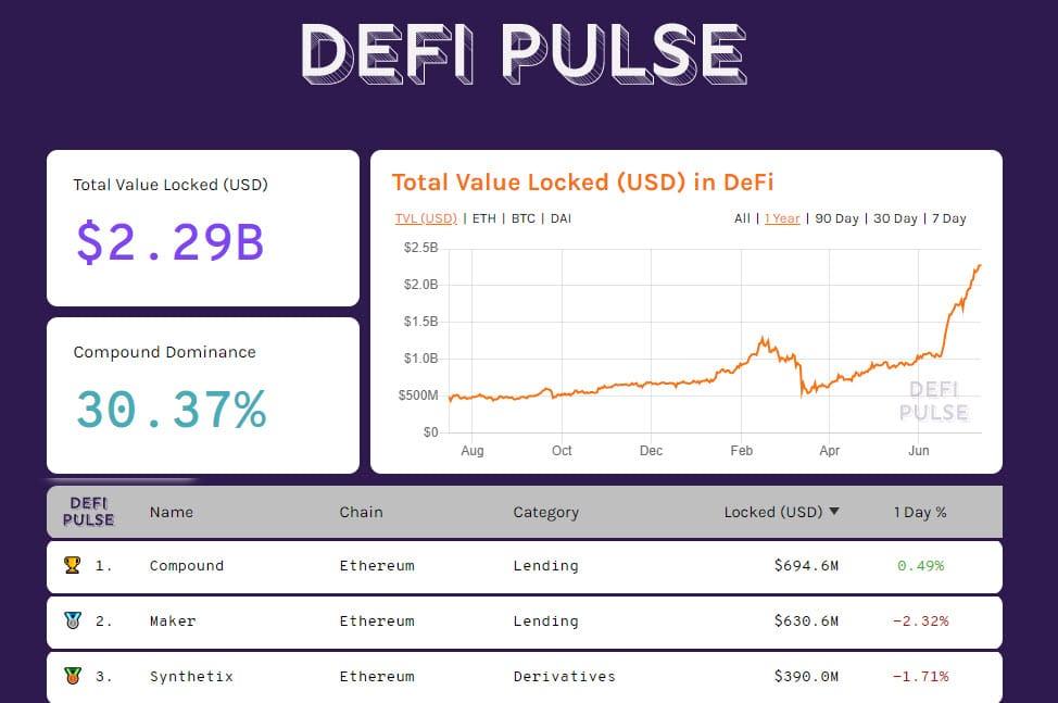 DeFiPulse 20200713