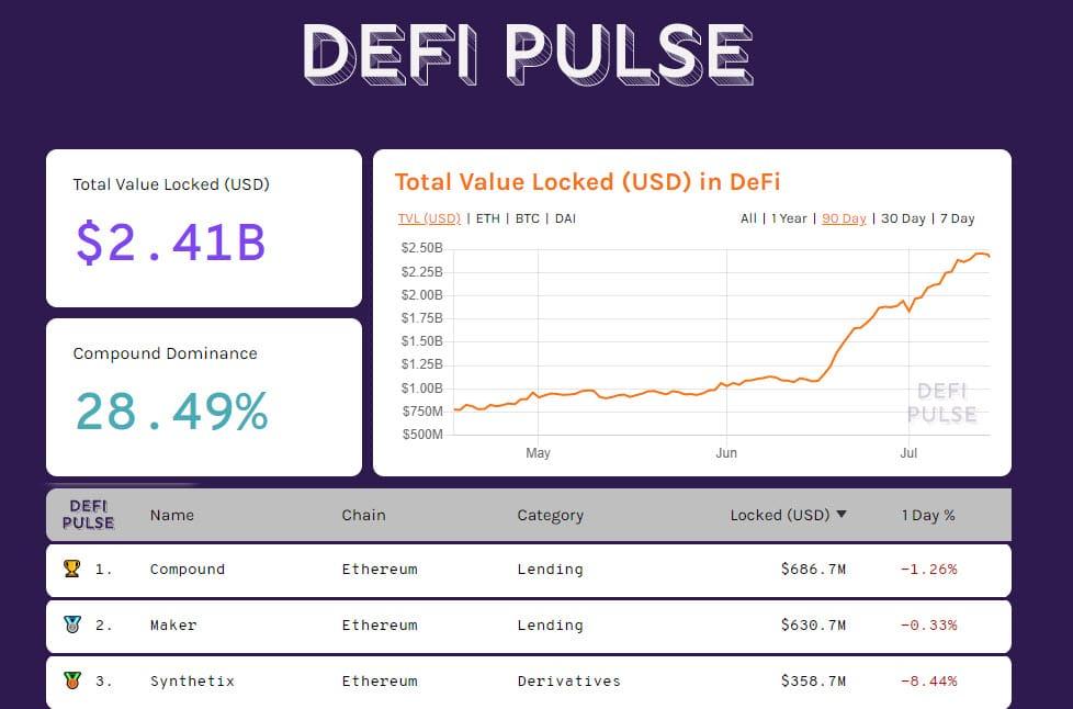 DeFiPulse 20200714