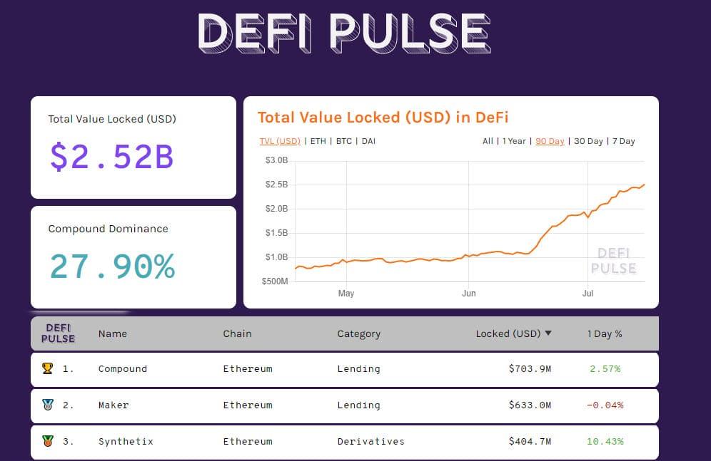DeFiPulse 20200715