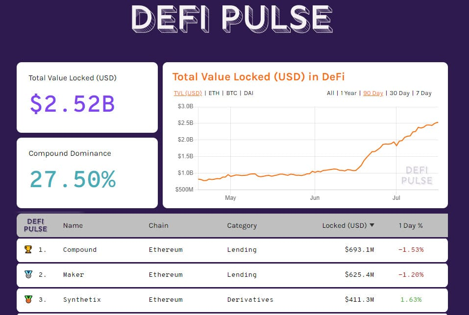 DeFiPulse 20200716