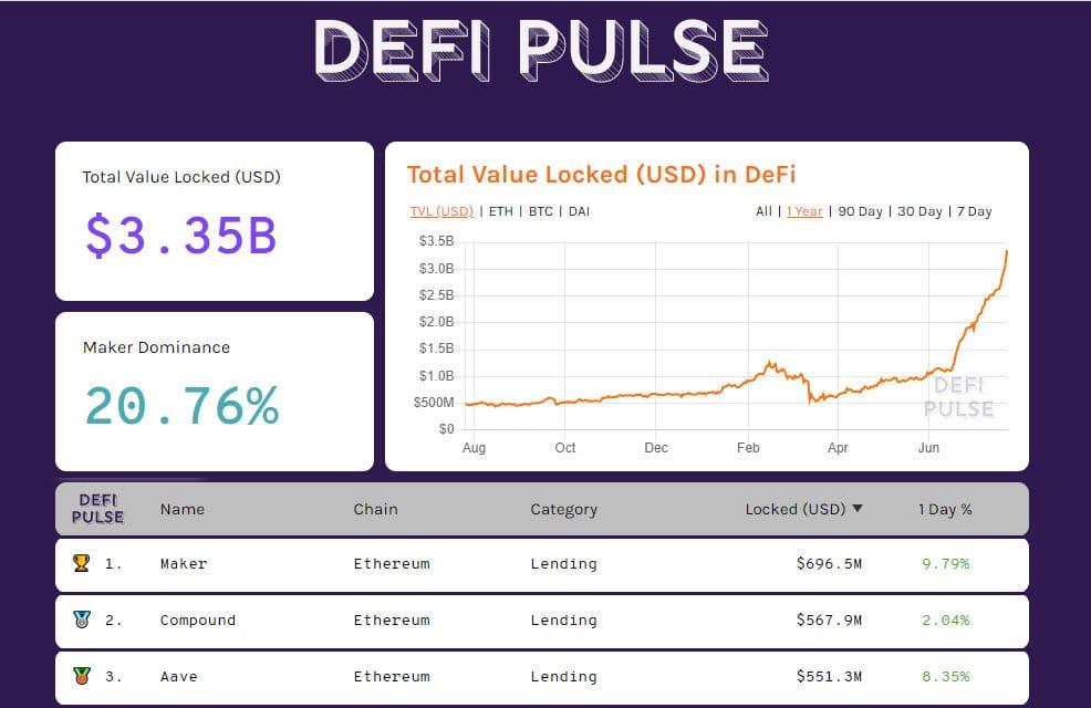 DeFiPulse 20200723