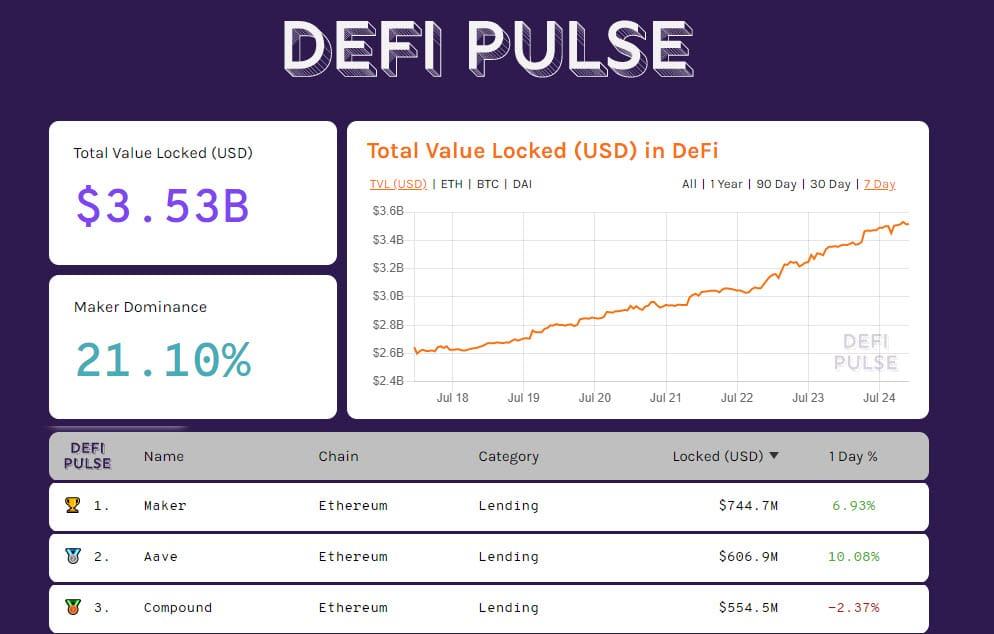 DeFiPulse 20200724