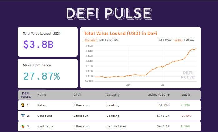 DeFiPulse 20200730