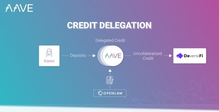 Aave loans