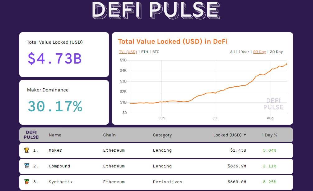 DeFiPulse 20200810