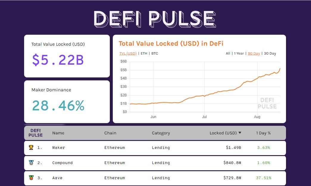 DeFiPulse 20200814