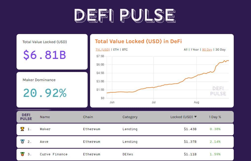 DeFiPulse 20200824