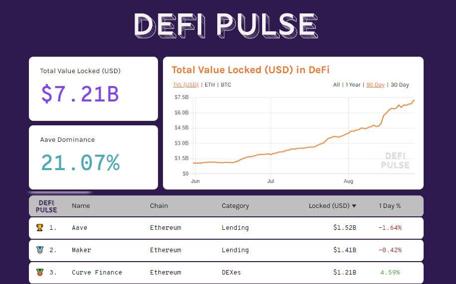 DeFiPulse 20200827