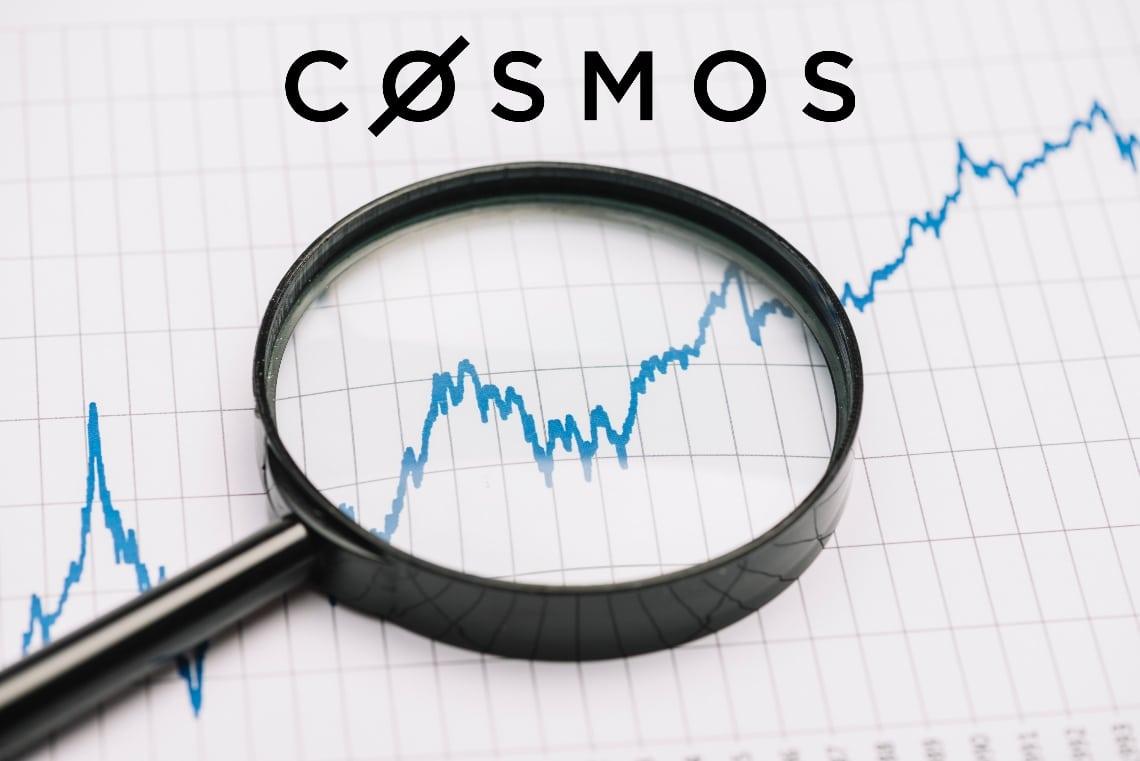 Cosmos: il prezzo di ATOM sale del 25%