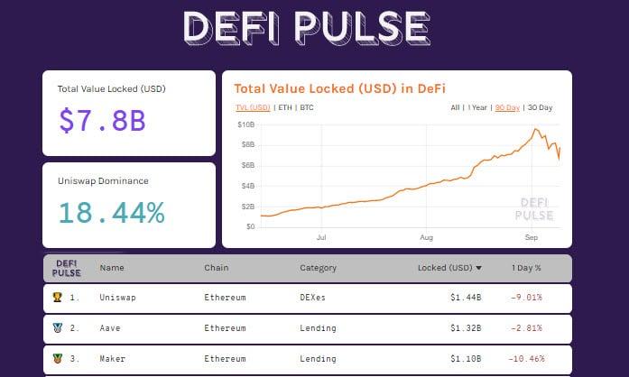 DeFiPulse 20200909