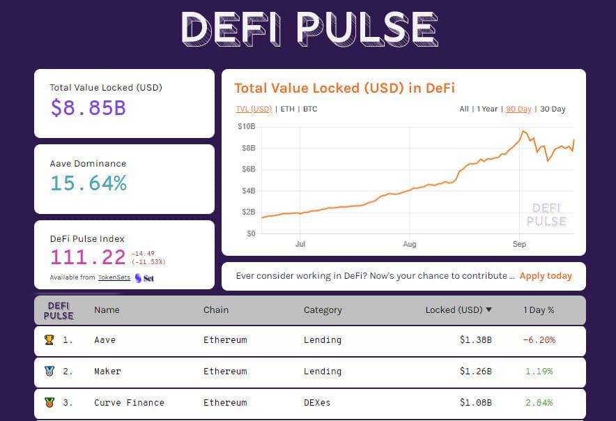 DeFiPulse 20200916