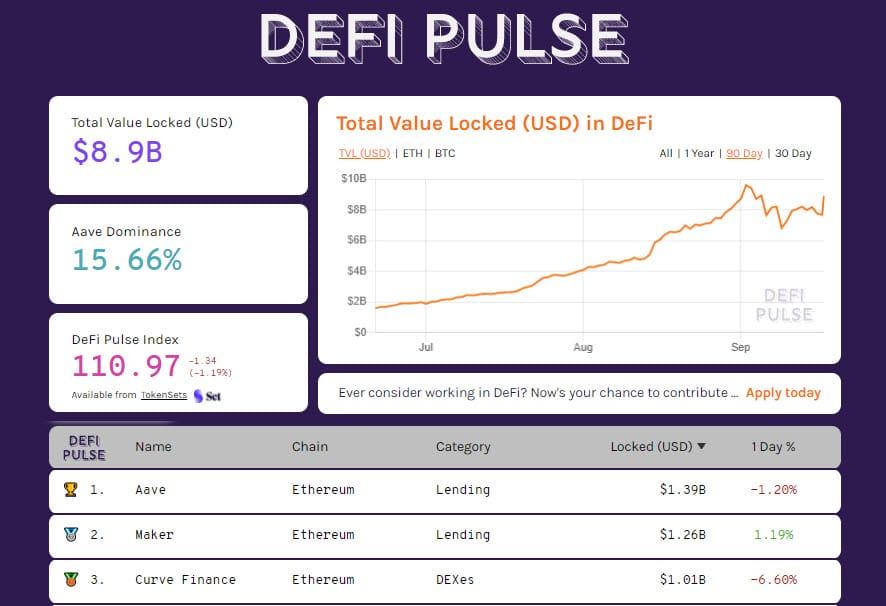 DeFiPulse 20200917