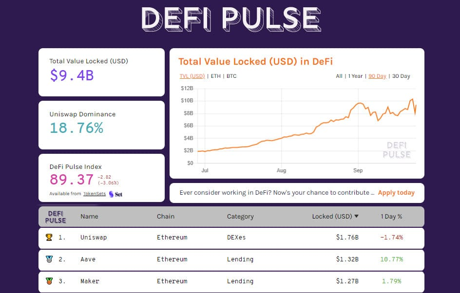 DeFiPulse 20200924