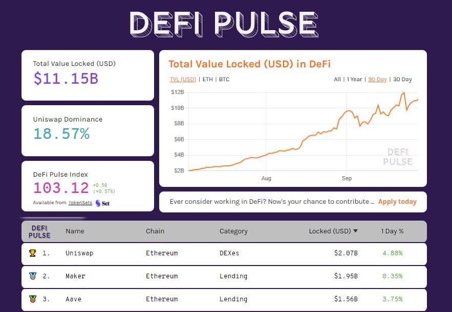 DeFiPulse 20200928